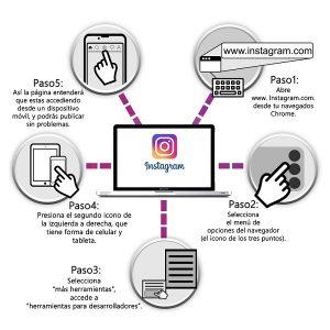 infografía-publicar-instagram-ordenador