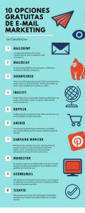 Elementos claves para el email marketing.