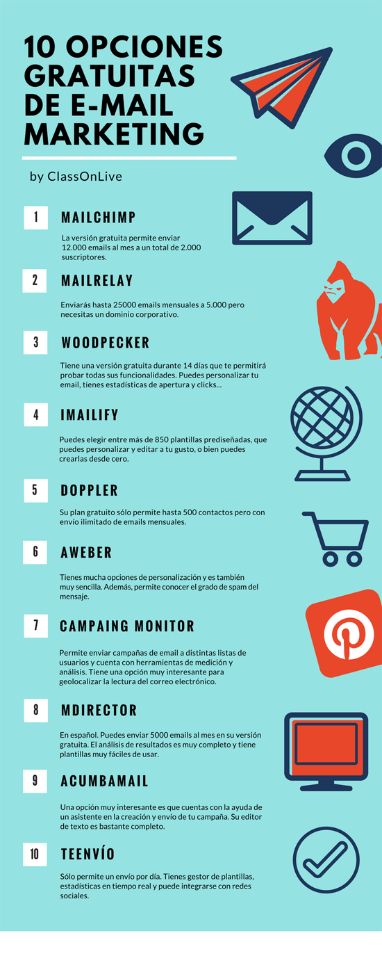 Elementos claves para el email marketing.