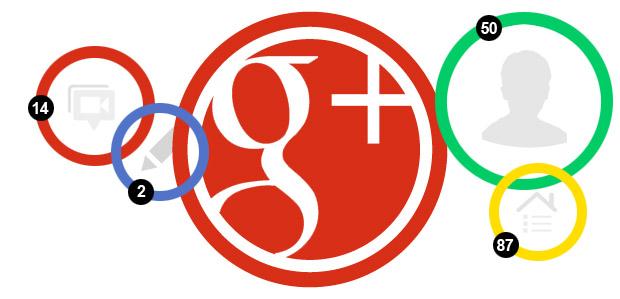 errores de seguridad de google plus lo llevan a cerrar